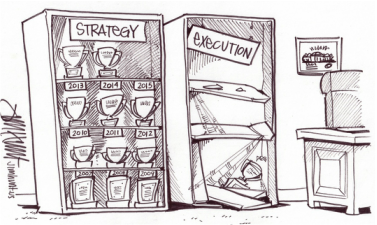 """Featured image for """"Executing Strategy-The Challenge is to Execute"""""""